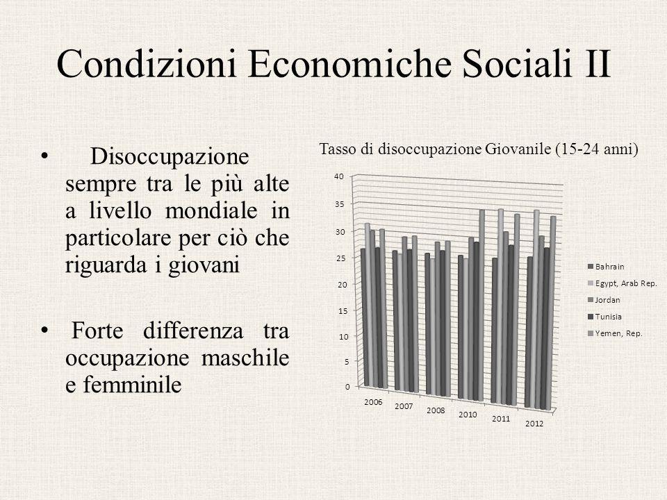 Condizioni Economiche Sociali II