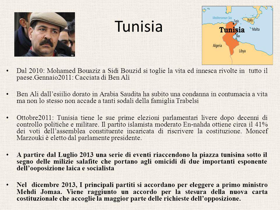 Tunisia Dal 2010: Mohamed Bouaziz a Sidi Bouzid si toglie la vita ed innesca rivolte in tutto il paese.Gennaio2011: Cacciata di Ben Alì.