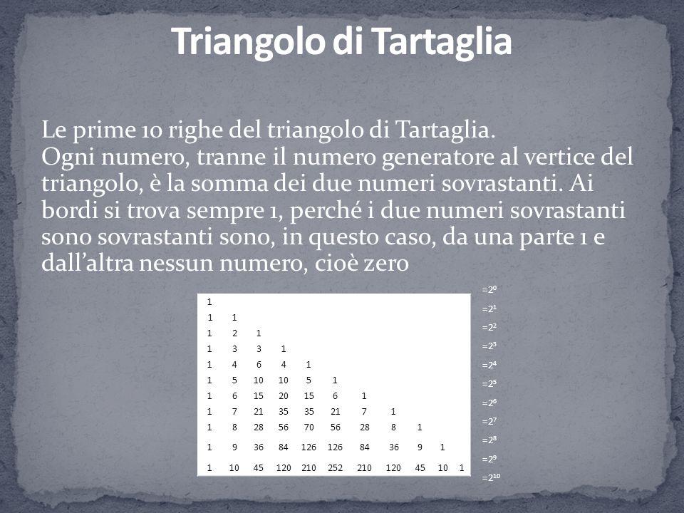 Triangolo di Tartaglia
