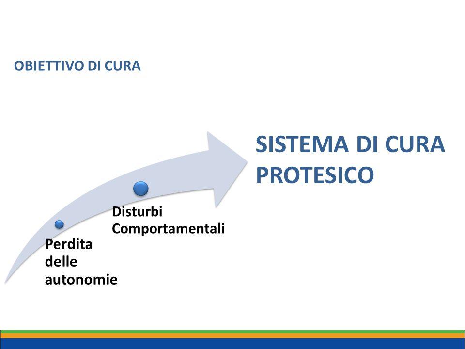 SISTEMA DI CURA PROTESICO