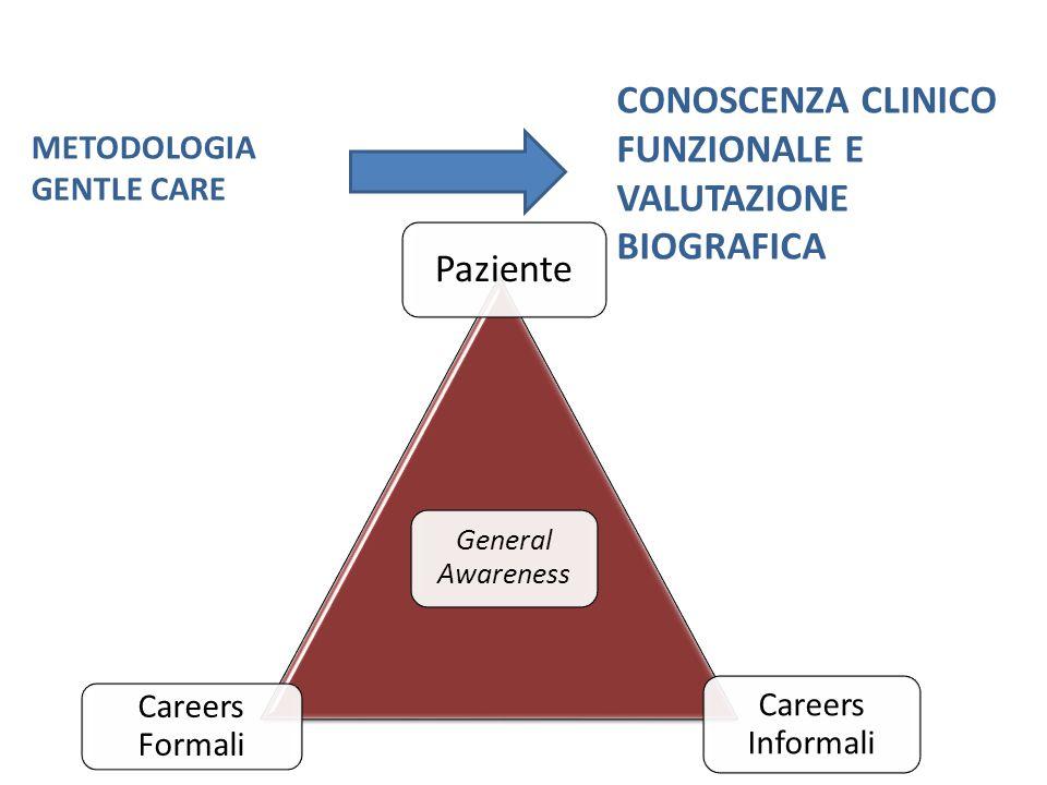 CONOSCENZA CLINICO FUNZIONALE E VALUTAZIONE BIOGRAFICA Paziente
