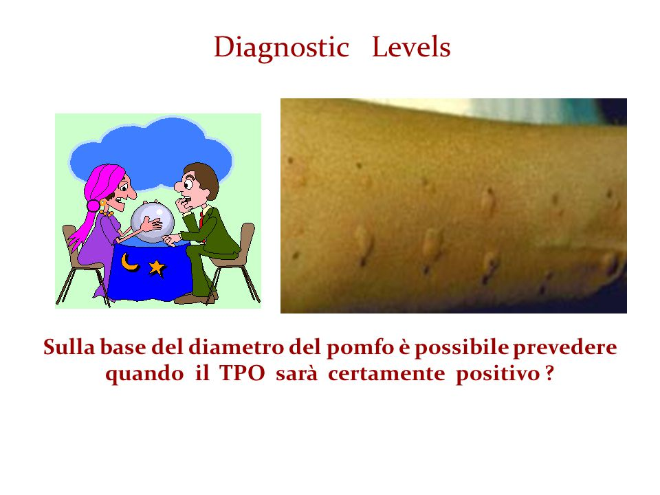 Diagnostic Levels