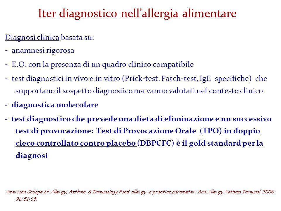 Iter diagnostico nell'allergia alimentare
