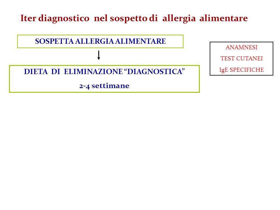 Iter diagnostico nel sospetto di allergia alimentare