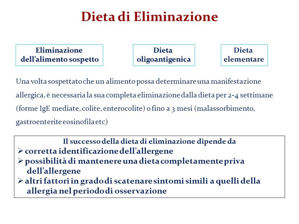Dieta di Eliminazione corretta identificazione dell'allergene