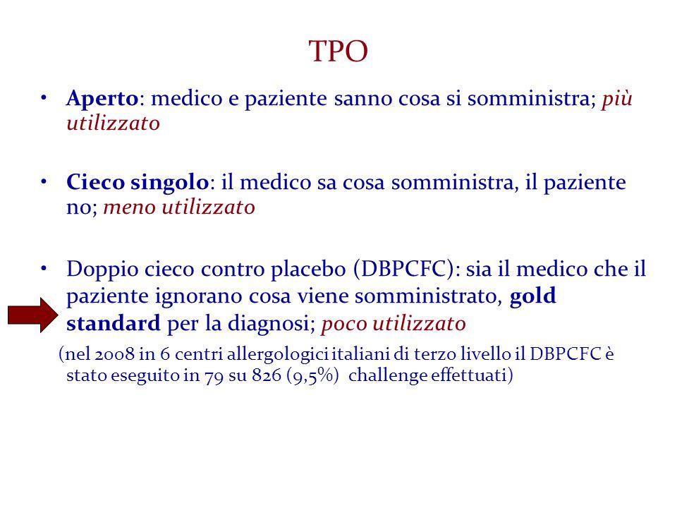 TPO Aperto: medico e paziente sanno cosa si somministra; più utilizzato.