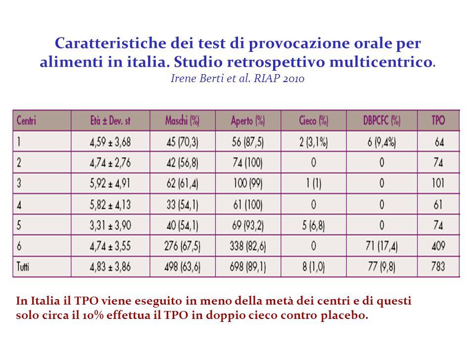 Caratteristiche dei test di provocazione orale per alimenti in italia