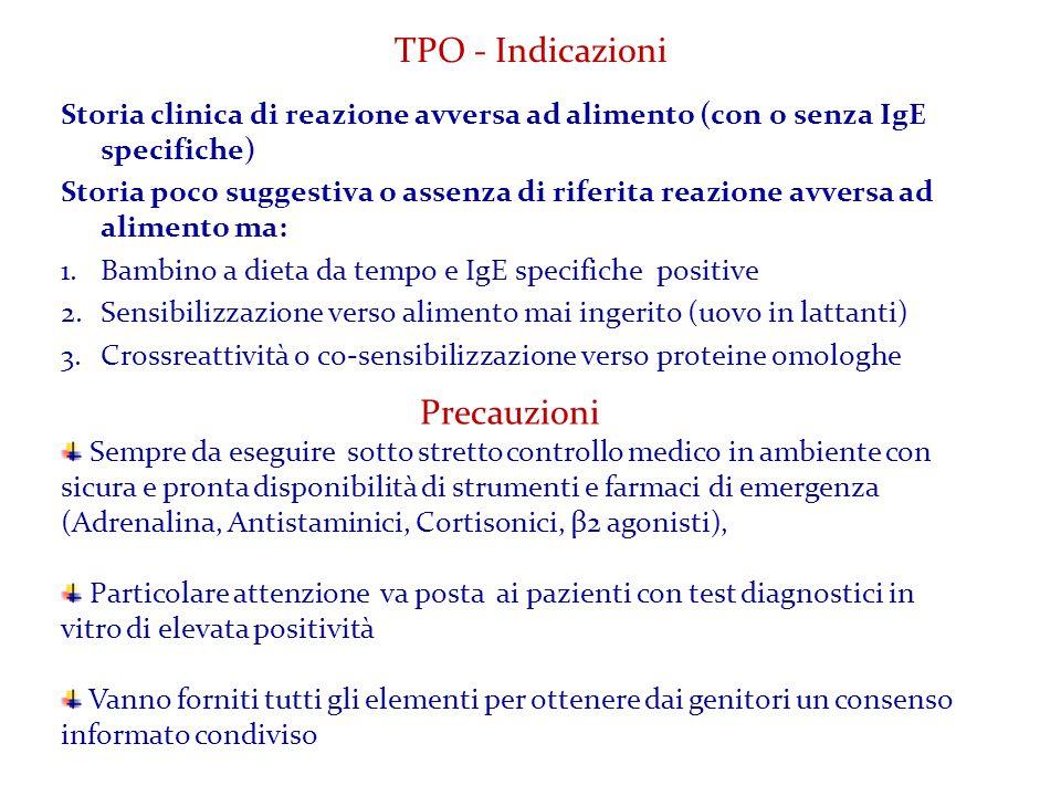 TPO - Indicazioni Precauzioni