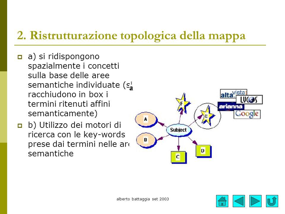 2. Ristrutturazione topologica della mappa