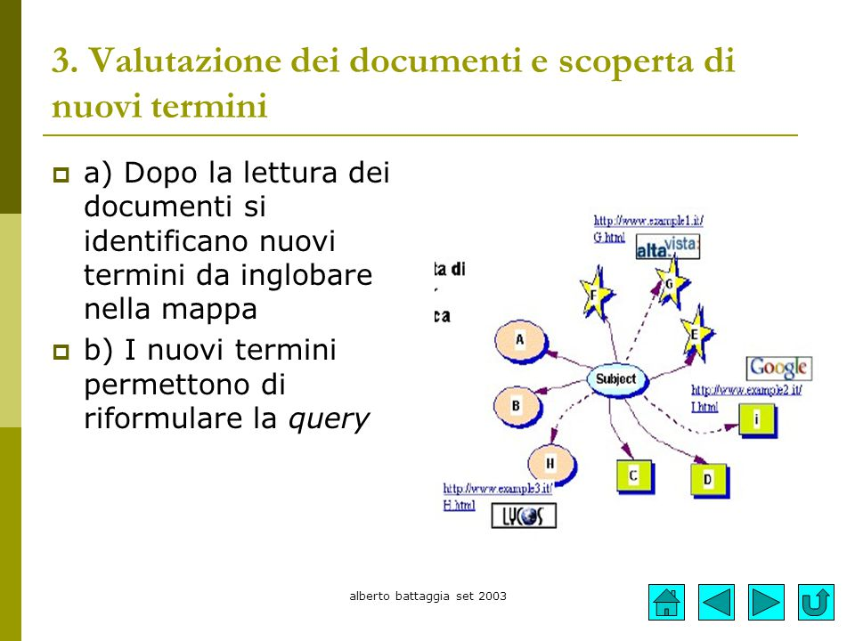 3. Valutazione dei documenti e scoperta di nuovi termini