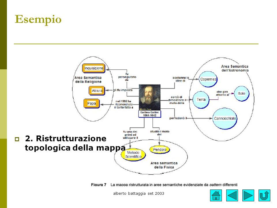 Esempio 2. Ristrutturazione topologica della mappa