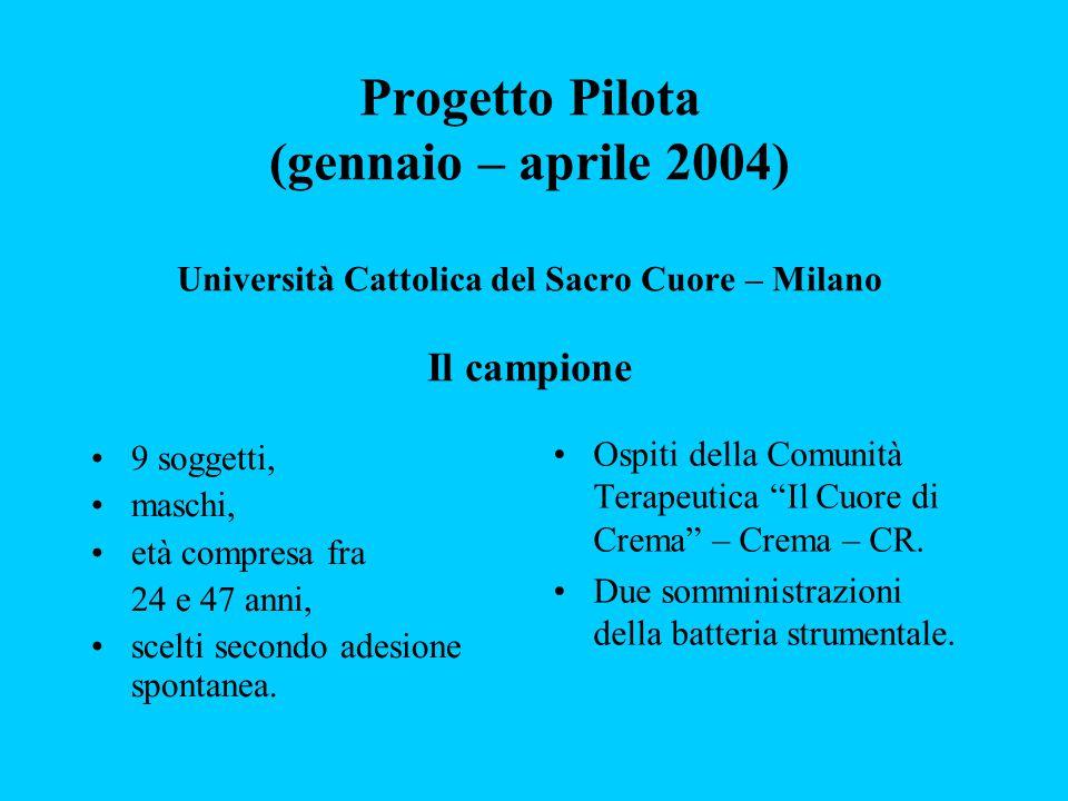 Progetto Pilota (gennaio – aprile 2004) Università Cattolica del Sacro Cuore – Milano Il campione
