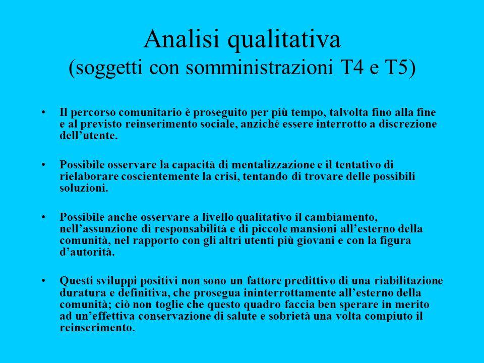Analisi qualitativa (soggetti con somministrazioni T4 e T5)