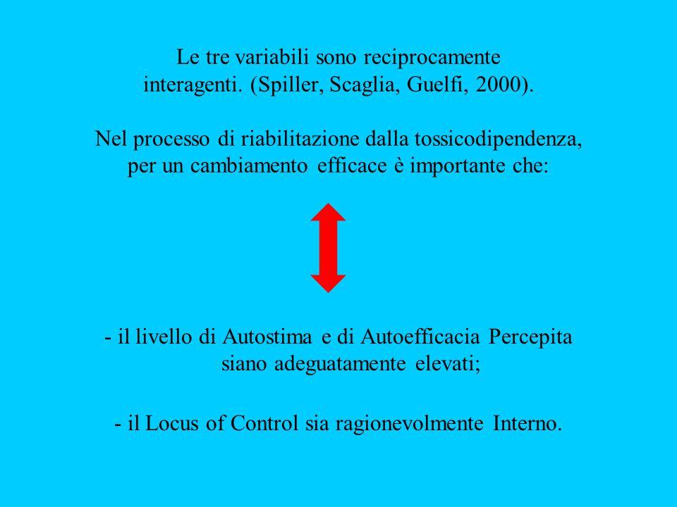 - il Locus of Control sia ragionevolmente Interno.