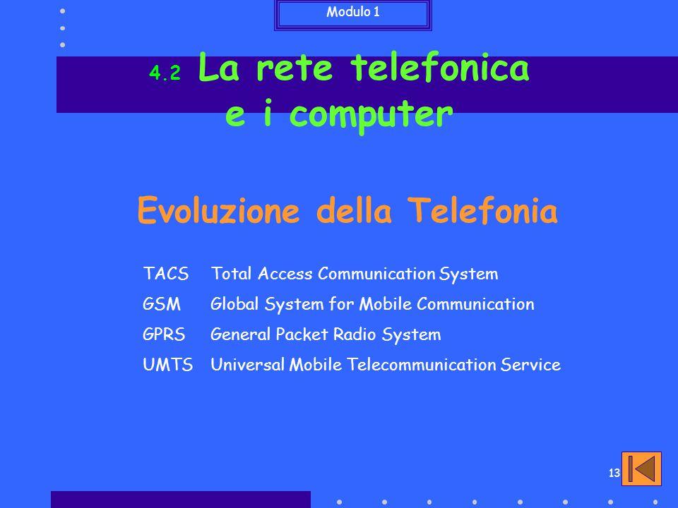 e i computer Evoluzione della Telefonia 4.2 La rete telefonica