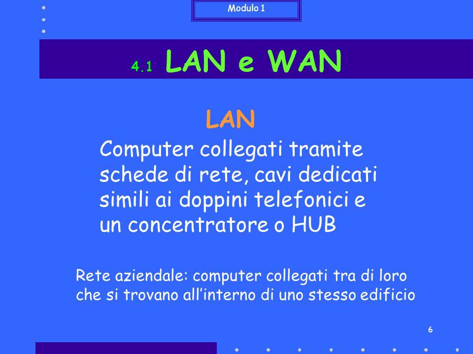 4.1 LAN e WAN LAN. Computer collegati tramite schede di rete, cavi dedicati simili ai doppini telefonici e un concentratore o HUB.