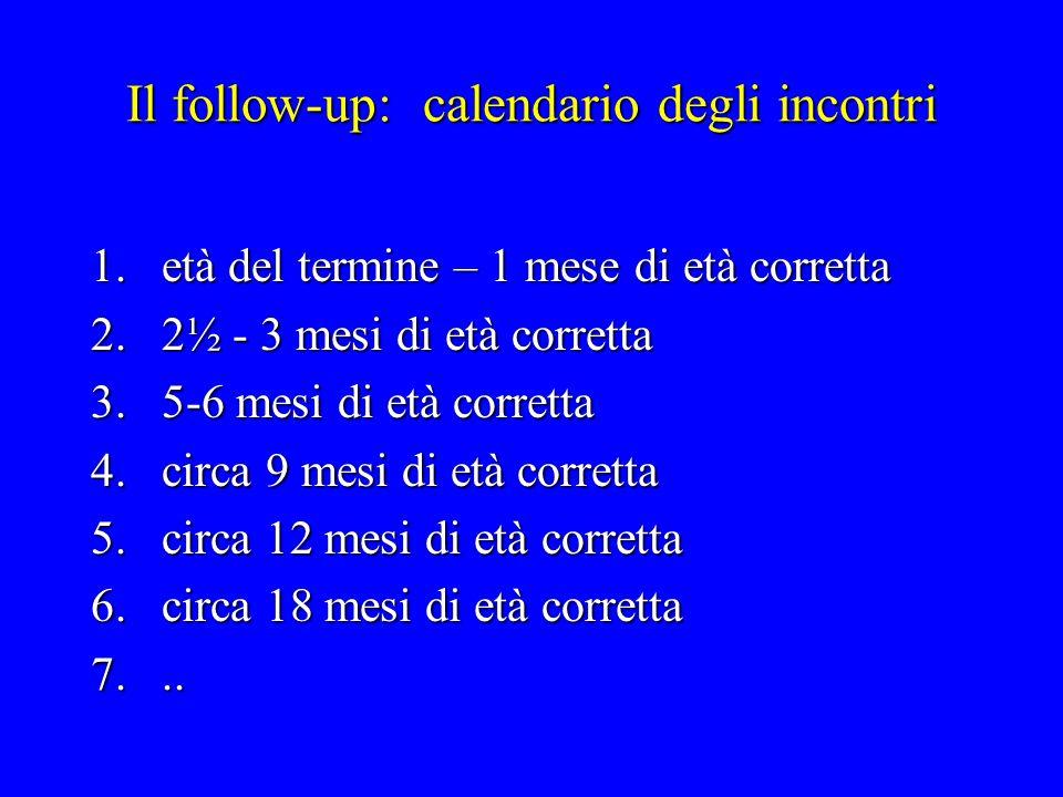 Il follow-up: calendario degli incontri