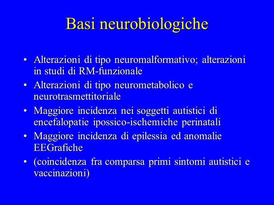 Basi neurobiologiche Alterazioni di tipo neuromalformativo; alterazioni in studi di RM-funzionale.