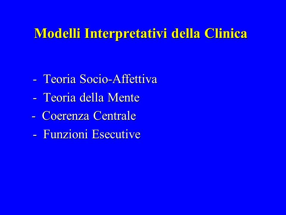 Modelli Interpretativi della Clinica