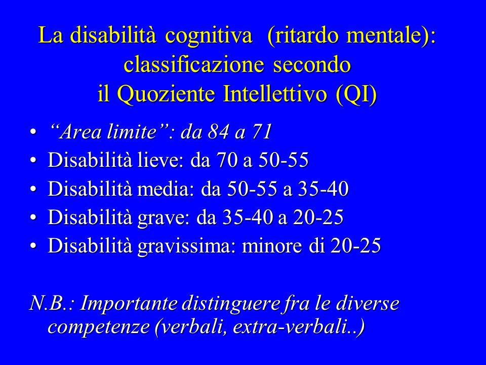 La disabilità cognitiva (ritardo mentale): classificazione secondo il Quoziente Intellettivo (QI)
