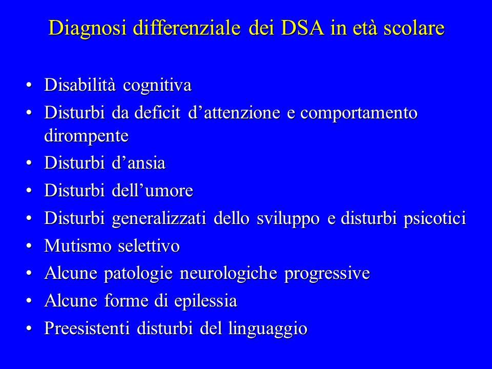 Diagnosi differenziale dei DSA in età scolare