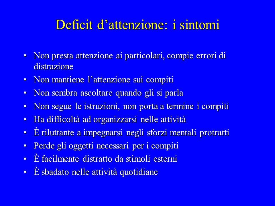 Deficit d'attenzione: i sintomi