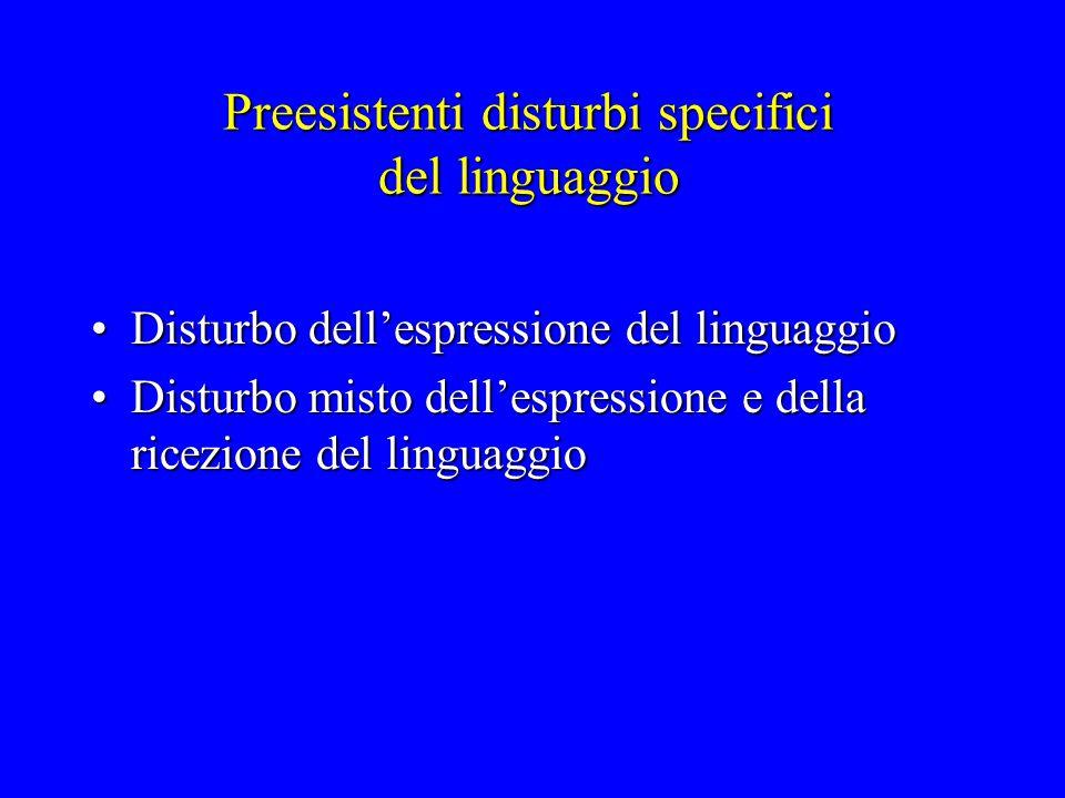 Preesistenti disturbi specifici del linguaggio