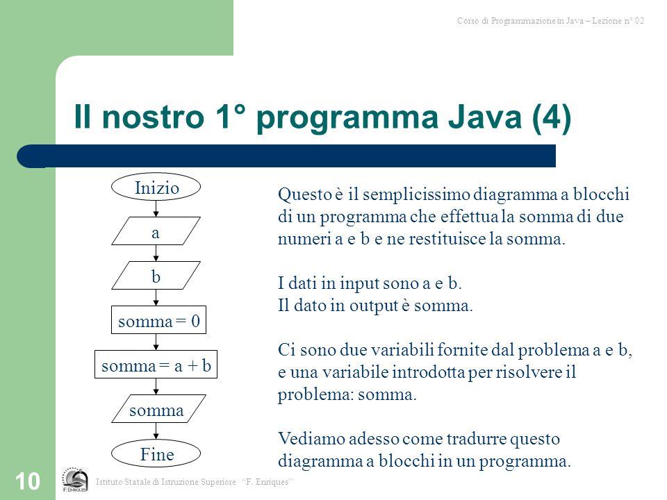 Il nostro 1° programma Java (4)