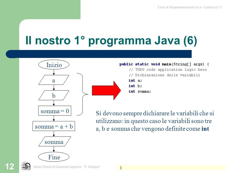 Il nostro 1° programma Java (6)