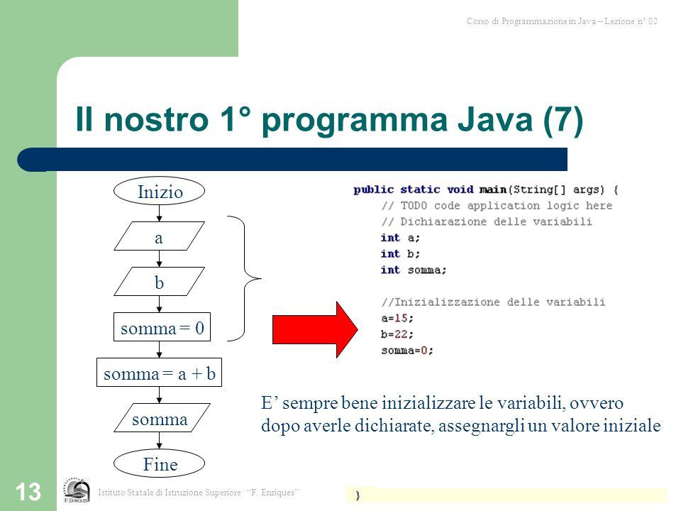 Il nostro 1° programma Java (7)