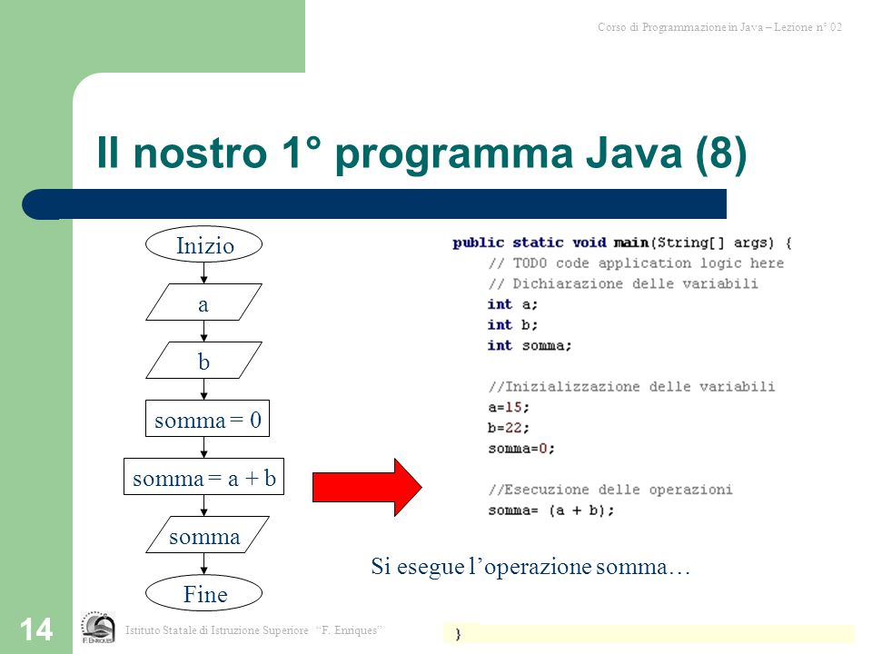 Il nostro 1° programma Java (8)
