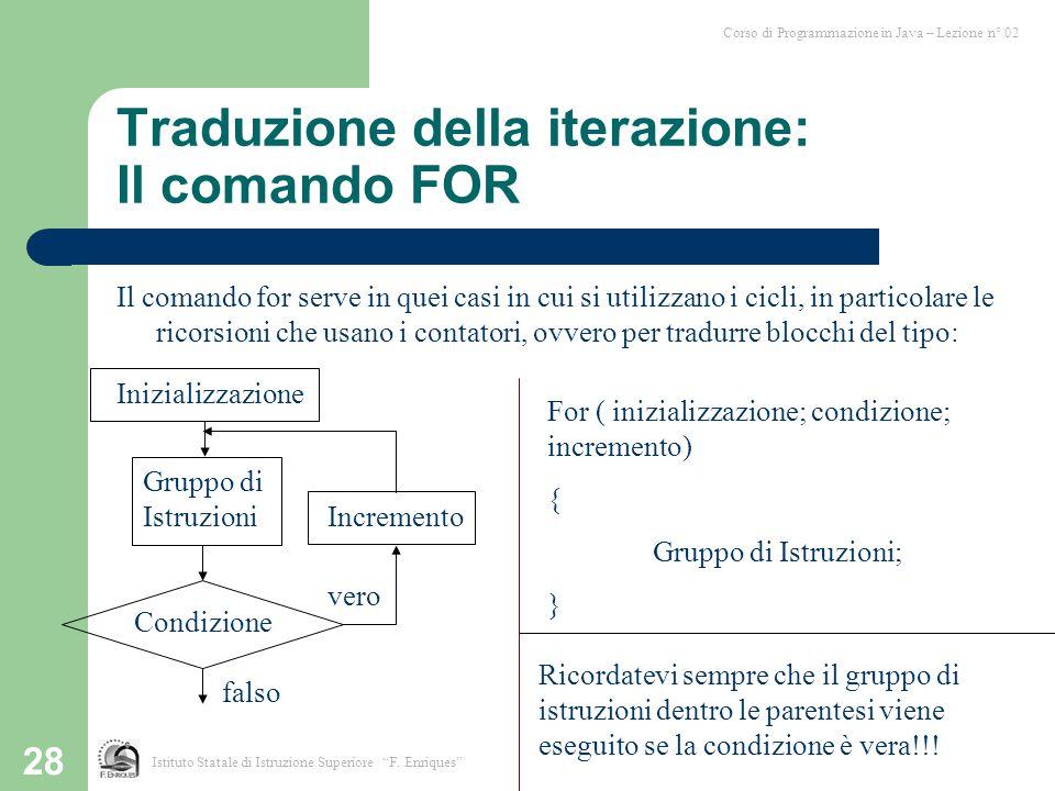 Traduzione della iterazione: Il comando FOR
