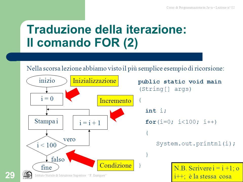 Traduzione della iterazione: Il comando FOR (2)