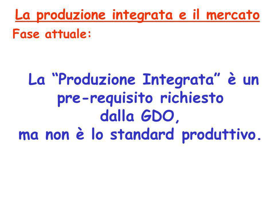 La Produzione Integrata è un pre-requisito richiesto dalla GDO,