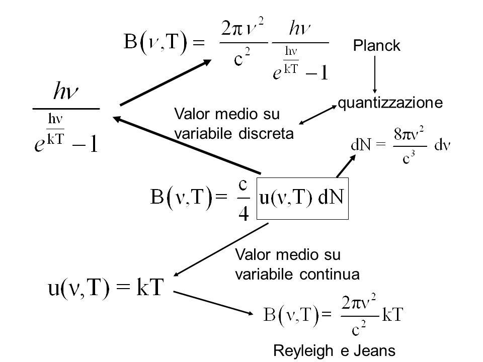 Planck quantizzazione. Valor medio su variabile discreta.