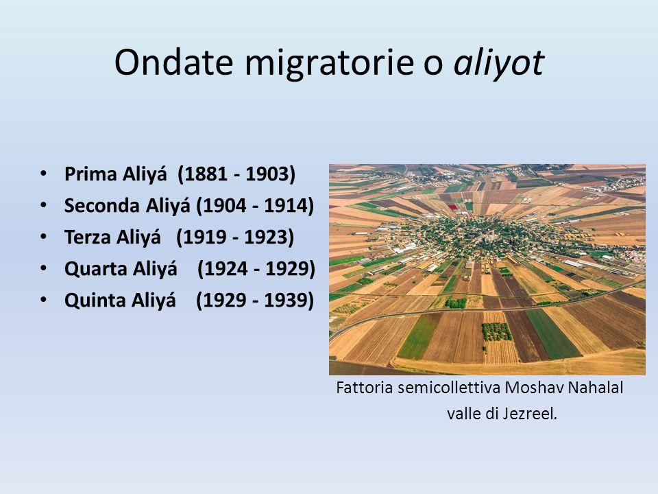 Ondate migratorie o aliyot