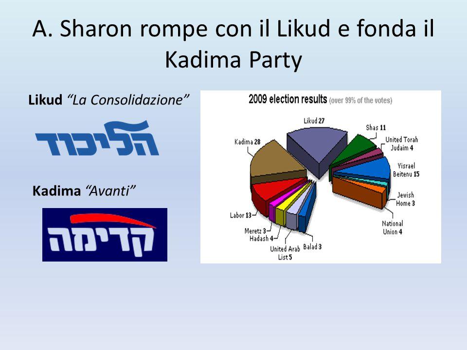 A. Sharon rompe con il Likud e fonda il Kadima Party