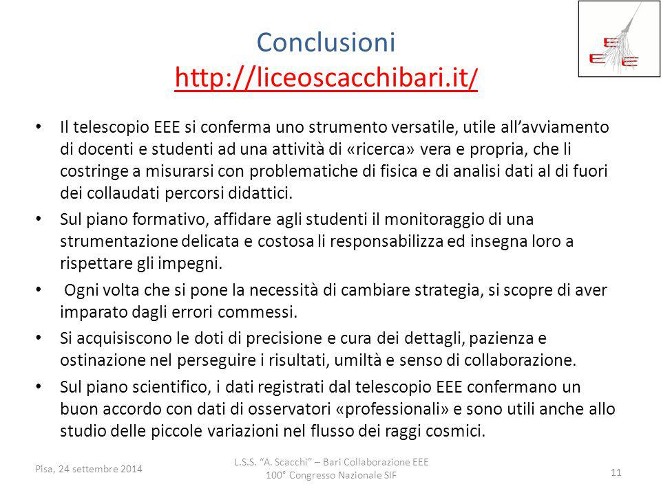 Conclusioni http://liceoscacchibari.it/