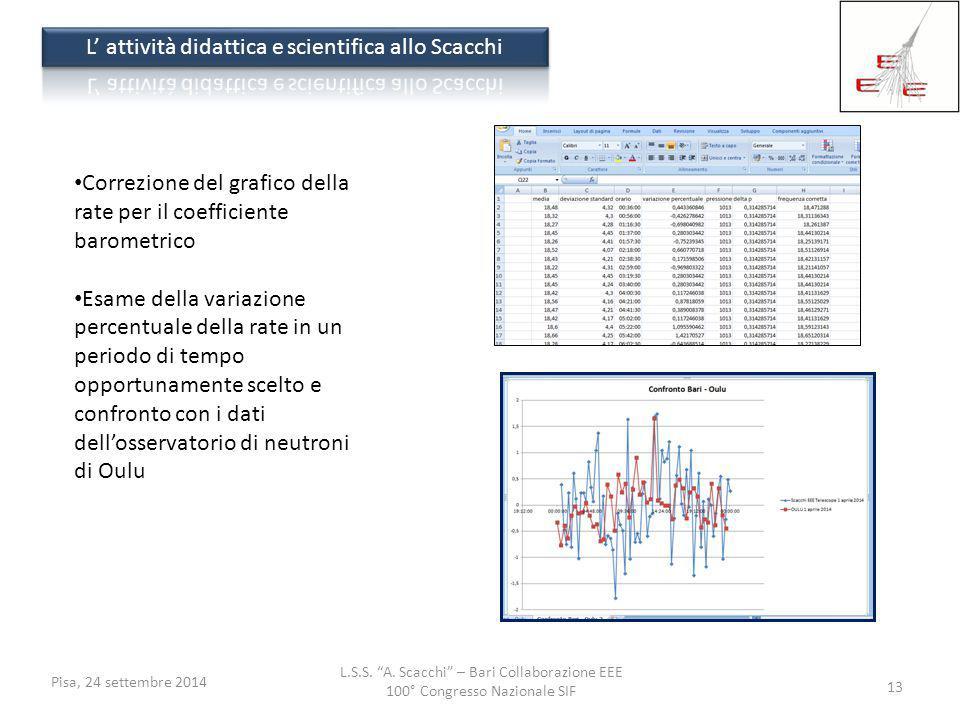 L' attività didattica e scientifica allo Scacchi