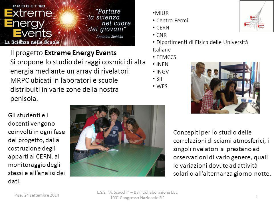 Il progetto Extreme Energy Events
