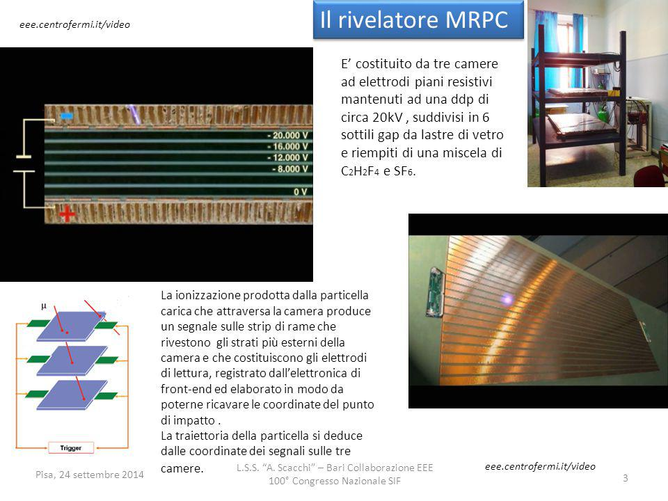 Il rivelatore MRPC eee.centrofermi.it/video.