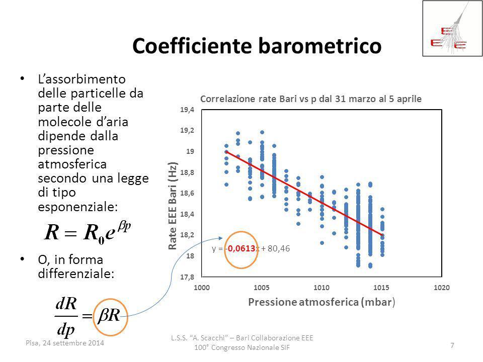 Coefficiente barometrico