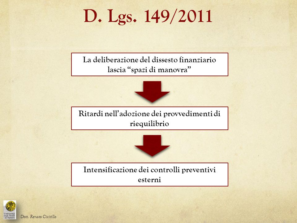 D. Lgs. 149/2011 La deliberazione del dissesto finanziario lascia spazi di manovra Ritardi nell'adozione dei provvedimenti di riequilibrio.