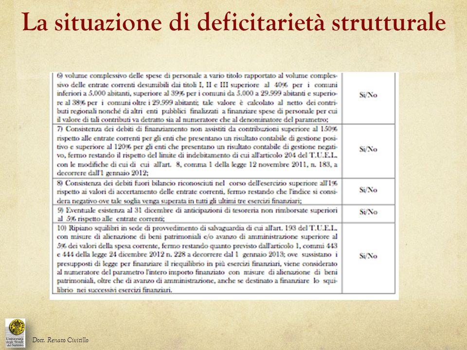La situazione di deficitarietà strutturale