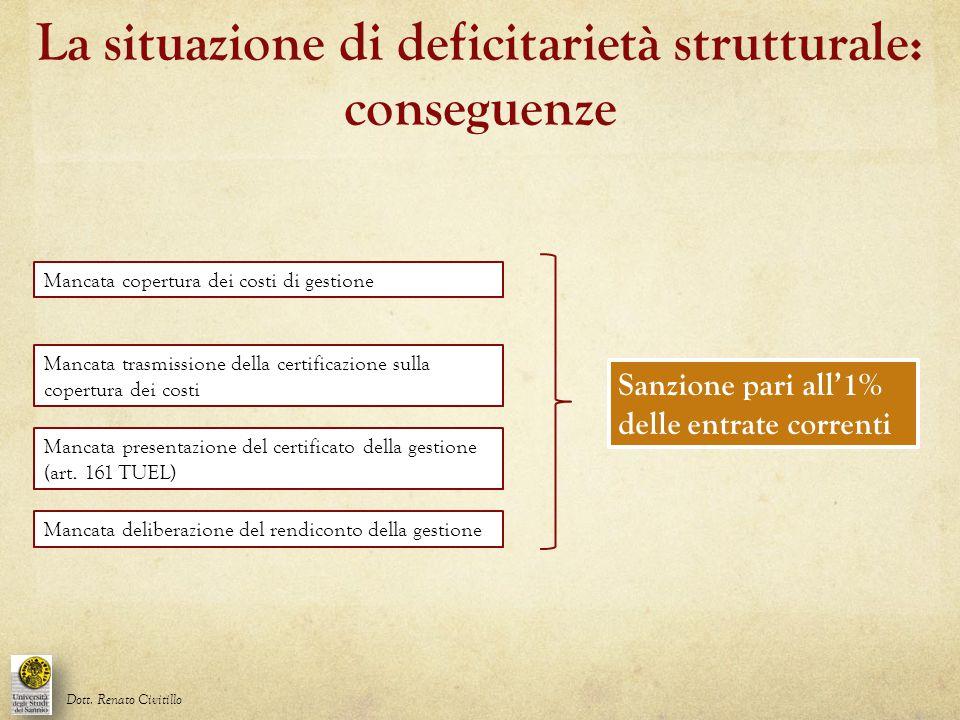La situazione di deficitarietà strutturale: conseguenze
