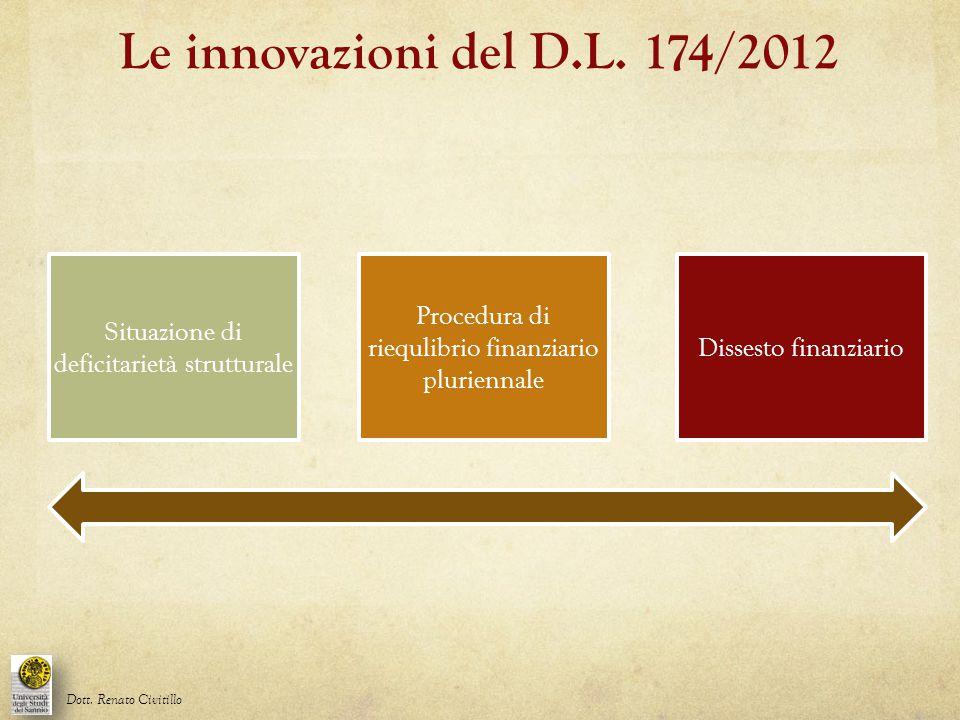 Le innovazioni del D.L. 174/2012 Situazione di deficitarietà strutturale. Procedura di riequlibrio finanziario pluriennale.