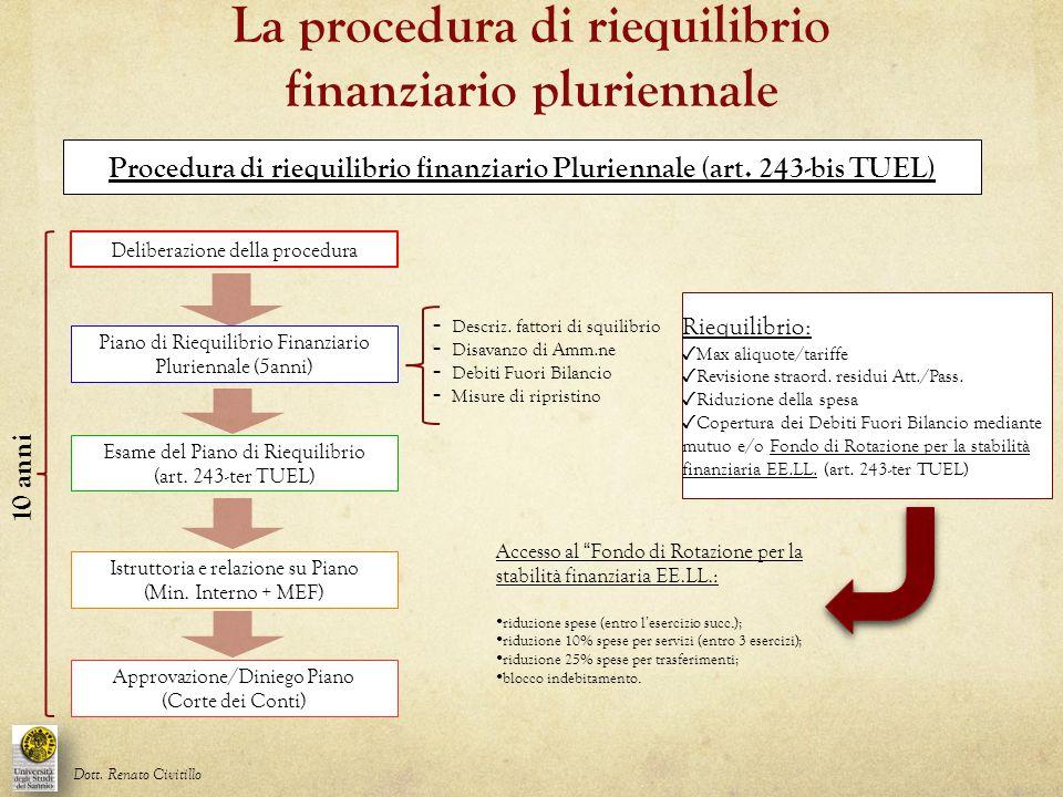 La procedura di riequilibrio finanziario pluriennale