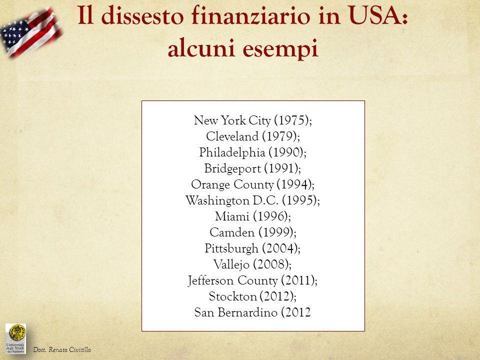 Il dissesto finanziario in USA: alcuni esempi