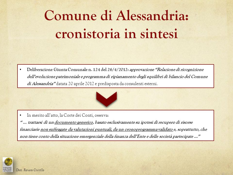 Comune di Alessandria: cronistoria in sintesi