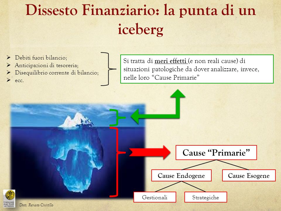 Dissesto Finanziario: la punta di un iceberg